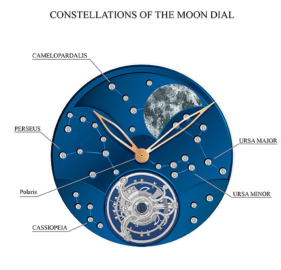 Graham Geo. Graham the Moon dial CU