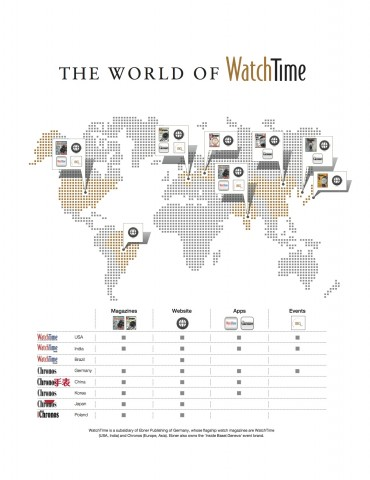 WatchTime's Global Editions