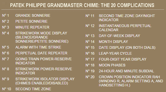 patek philippe grandmaster chime ref 5175 replica