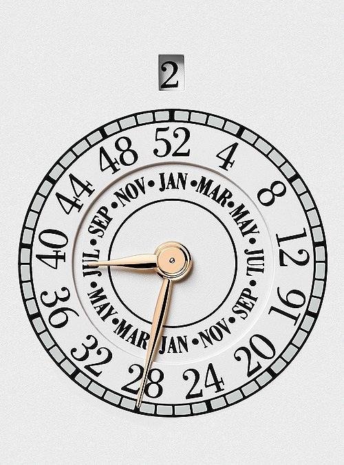Vacheron Constantin - Calendar functions