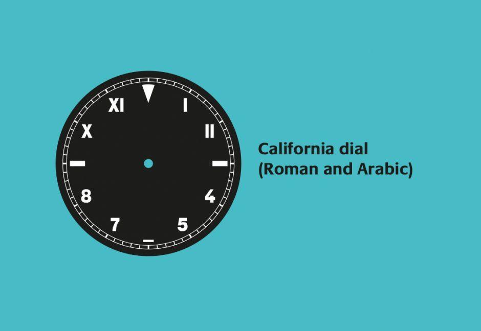 Distinctive Dials: California dial