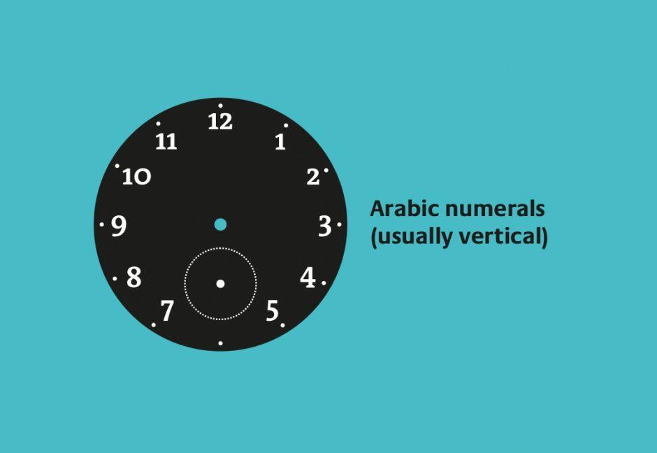Distinctive Watch Dials: Arabic numerals