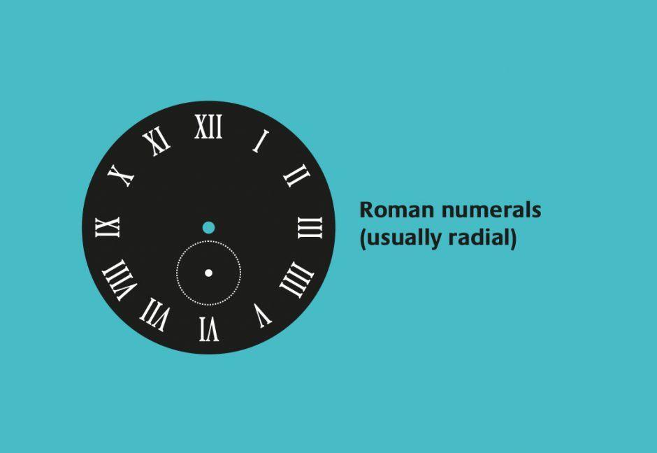 Distinctive Watch Dials: Roman Numerals