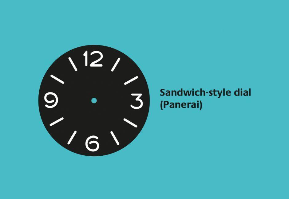 Distinctive Watch Dials: Sandwich Style Dial (Panerai)