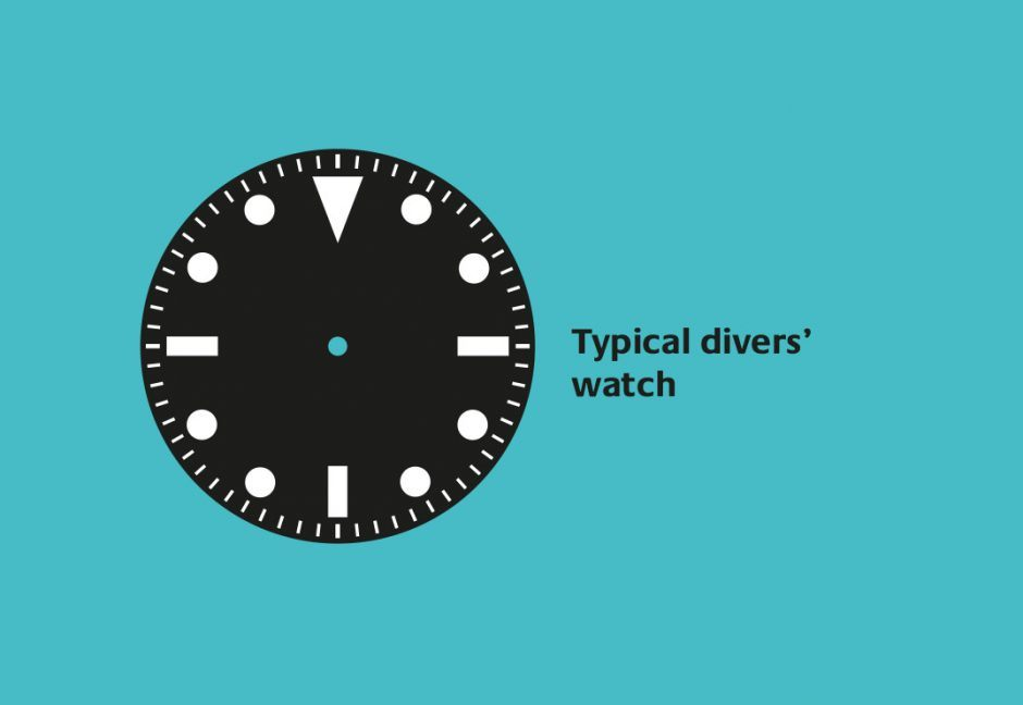 Distinctive Watch Dials: Typical divers' watch