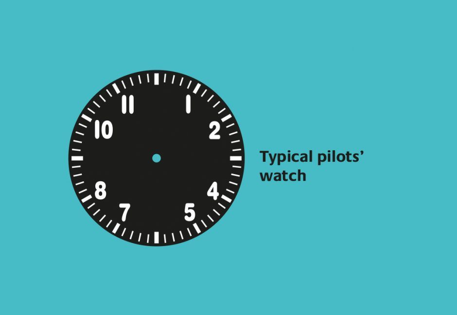 Distinctive Watch Dials: Typical pilots' watch